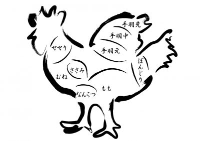 鶏肉 部位の名称