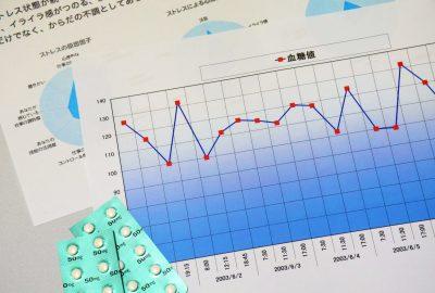 血糖値を表すグラフ