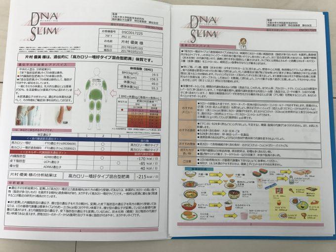 遺伝子検査の結果(遺伝タイプ判別)