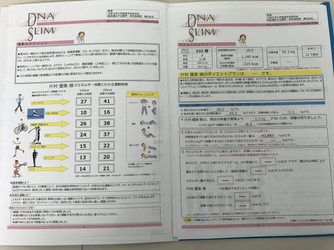 遺伝子検査 運動療法の提案