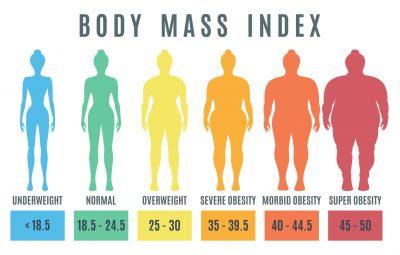 BMIを示した女性のイラスト